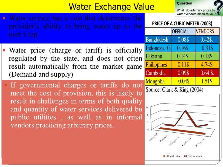 Water Exchange Value