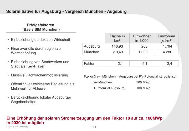 Solarinitiative für Augsburg - Vergleich München - Augsburg