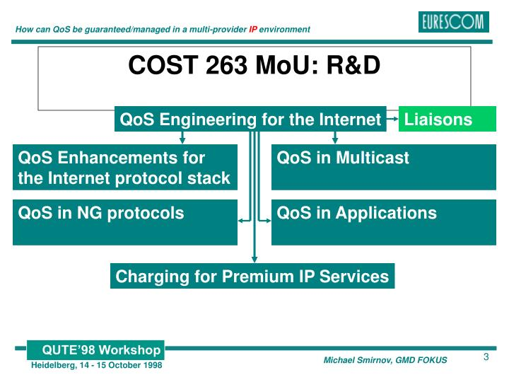 QoS Engineering for the Internet