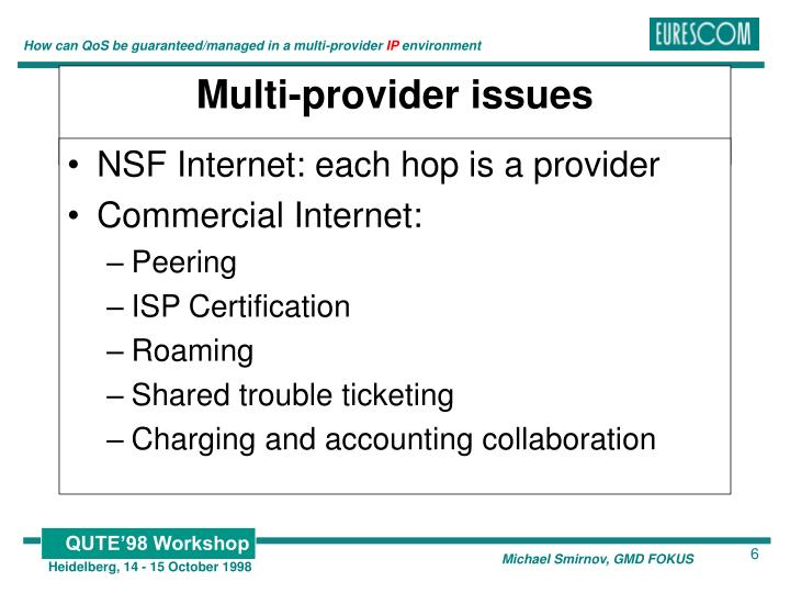 NSF Internet: each hop is a provider