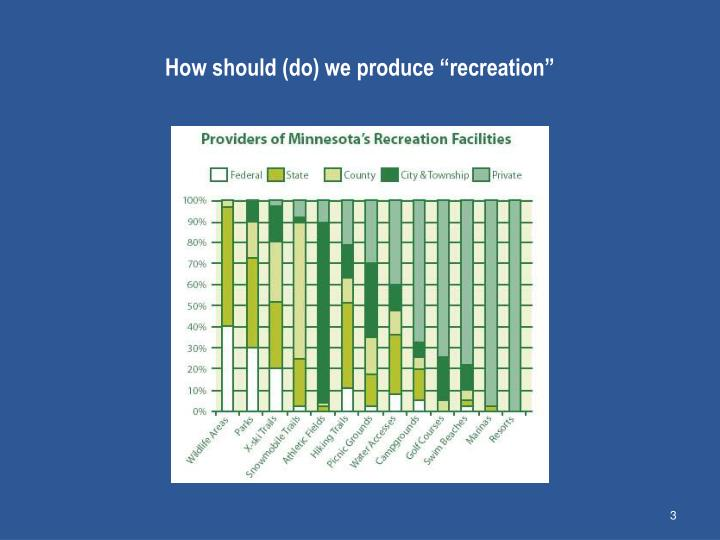 How should do we produce recreation