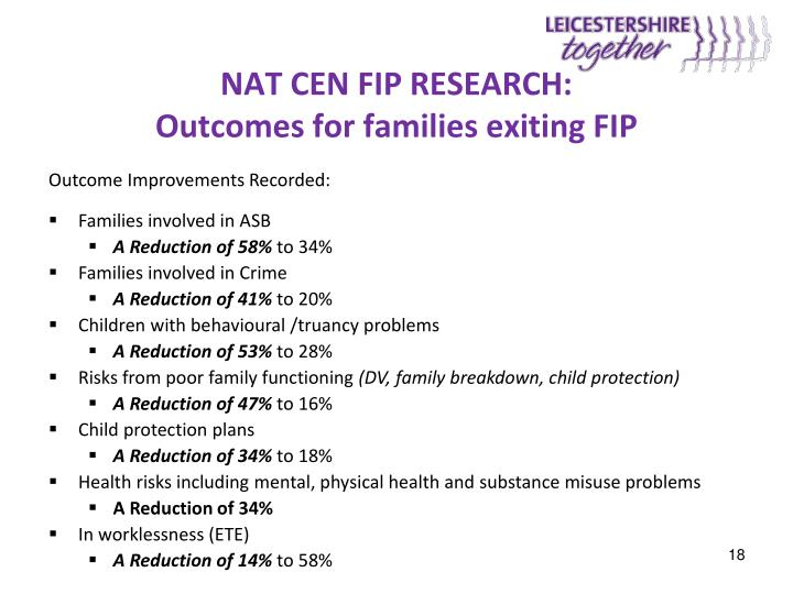 NAT CEN FIP RESEARCH: