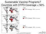 sustainable vaccine programs countries with dtp3 coverage 50