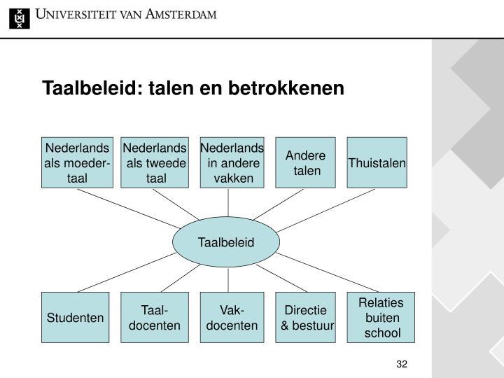 Taalbeleid: talen en betrokkenen