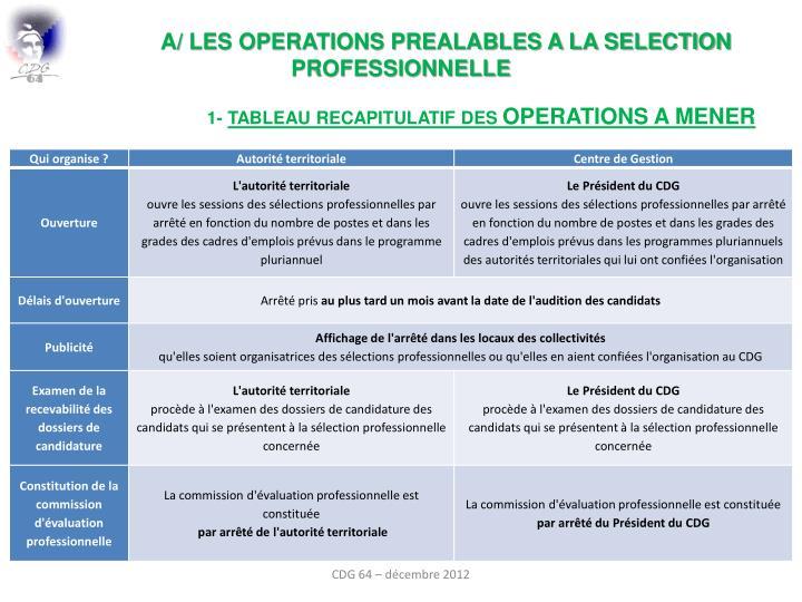 A/ LES OPERATIONS PREALABLES A LA SELECTION PROFESSIONNELLE