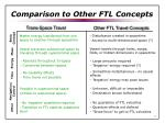 comparison to other ftl concepts