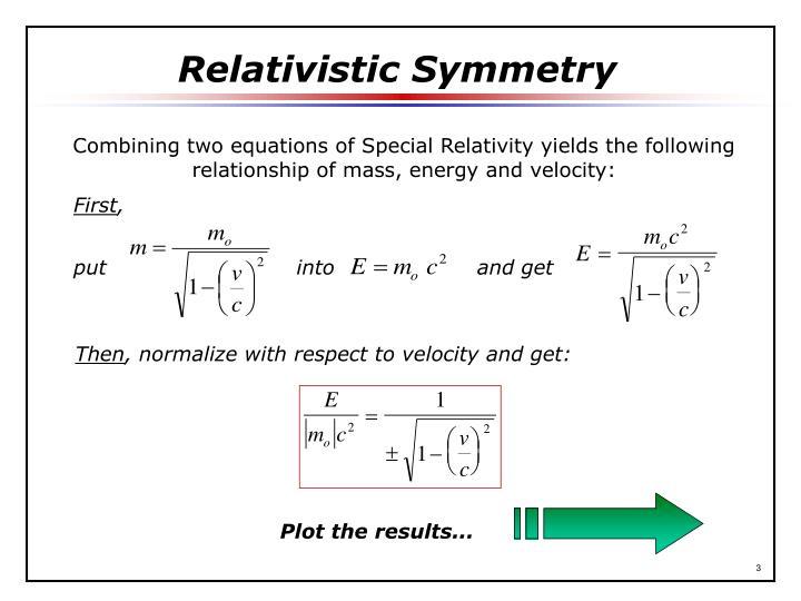 Relativistic Symmetry