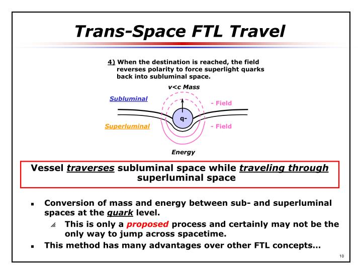Trans-Space FTL Travel
