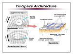tri space architecture
