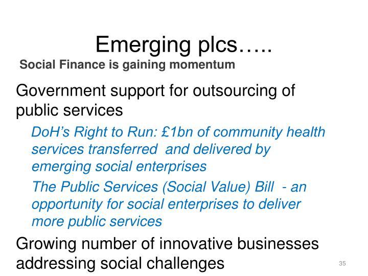 Emerging plcs…..