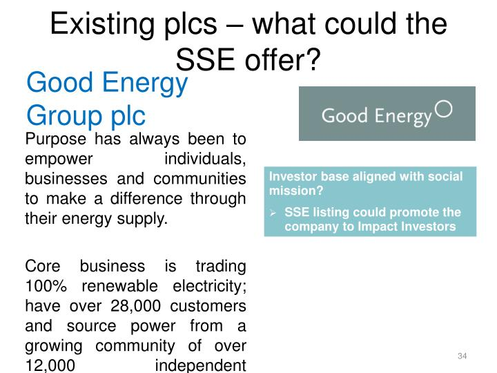 Good Energy Group plc
