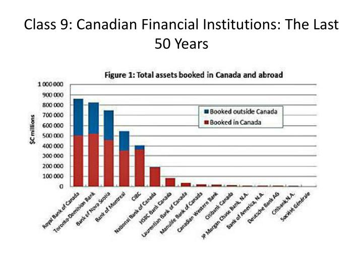 Class 9 canadian financial institutions the last 50 years