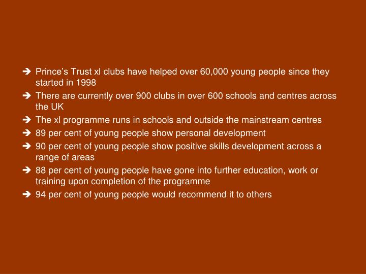 Prince's Trust xl clubs have helped over 60,000 young people since they started in 1998
