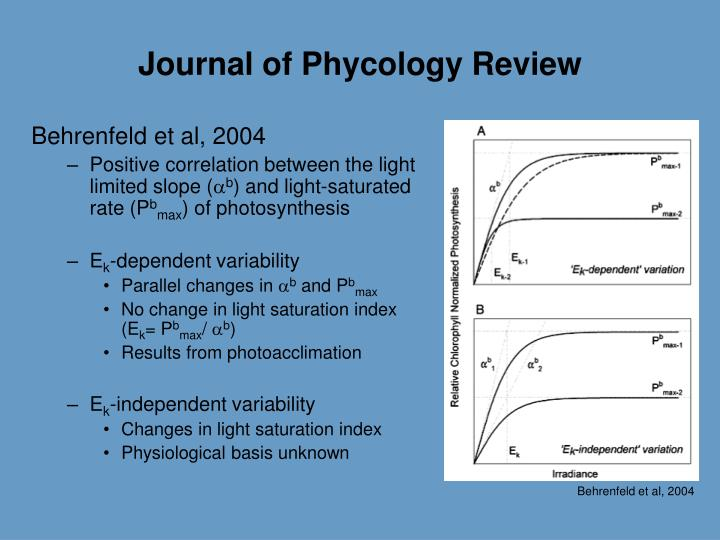 Journal of Phycology Review