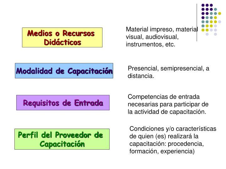 Material impreso, material visual, audiovisual, instrumentos, etc.