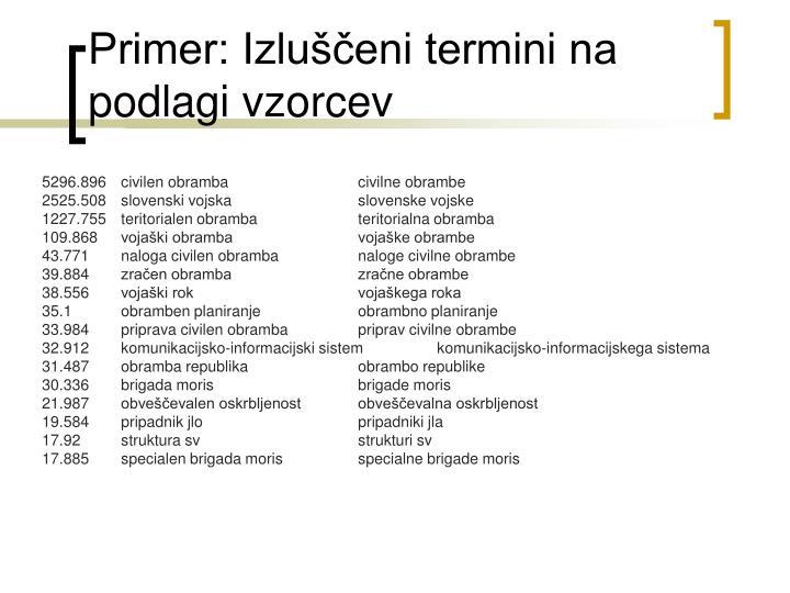 Primer: Izluščeni termini na podlagi vzorcev