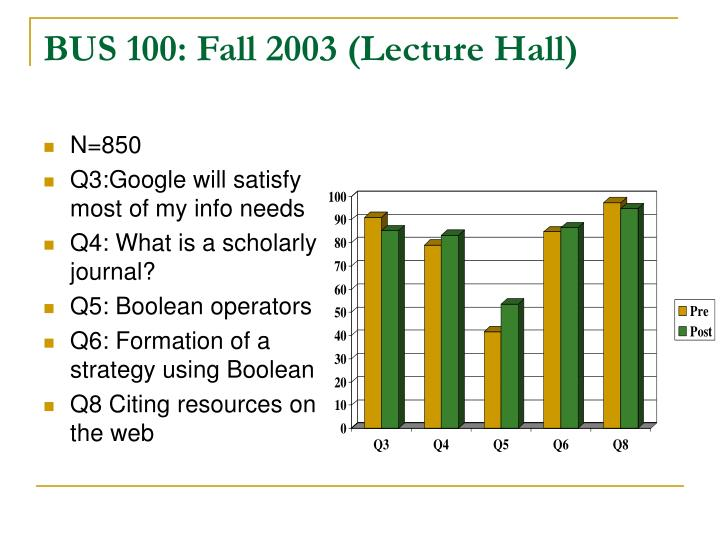 BUS 100: Fall 2003 (Lecture Hall)
