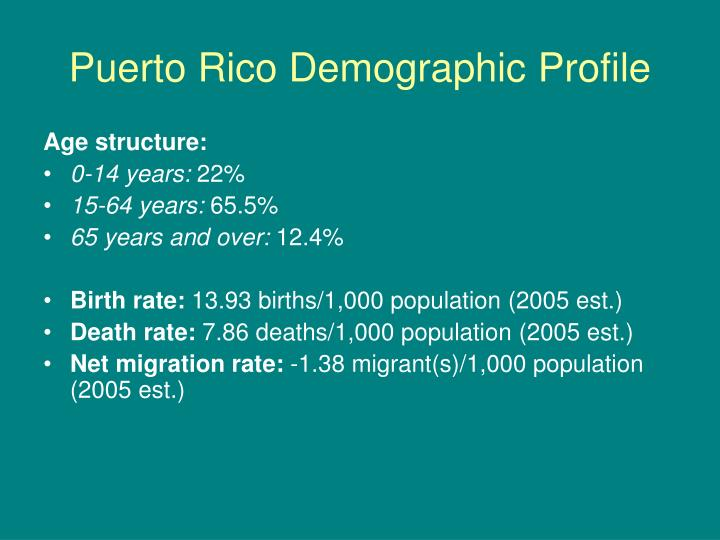 Puerto Rico Demographic Profile