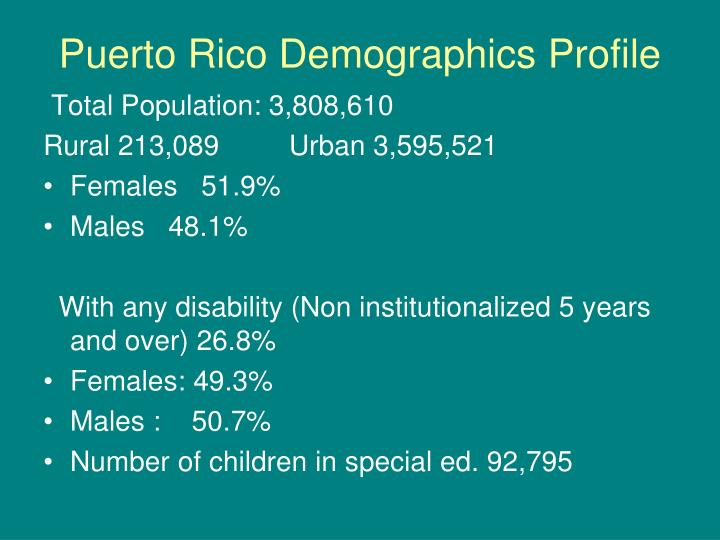 Puerto Rico Demographics Profile