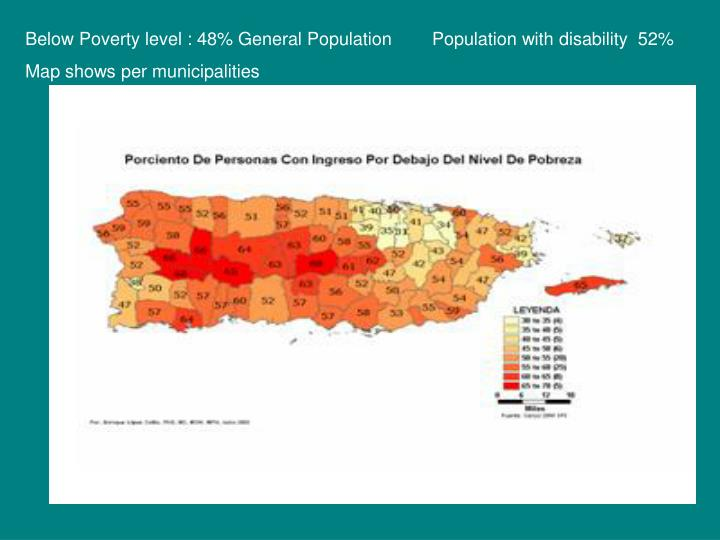 Below Poverty level : 48% General Population        Population with disability  52%