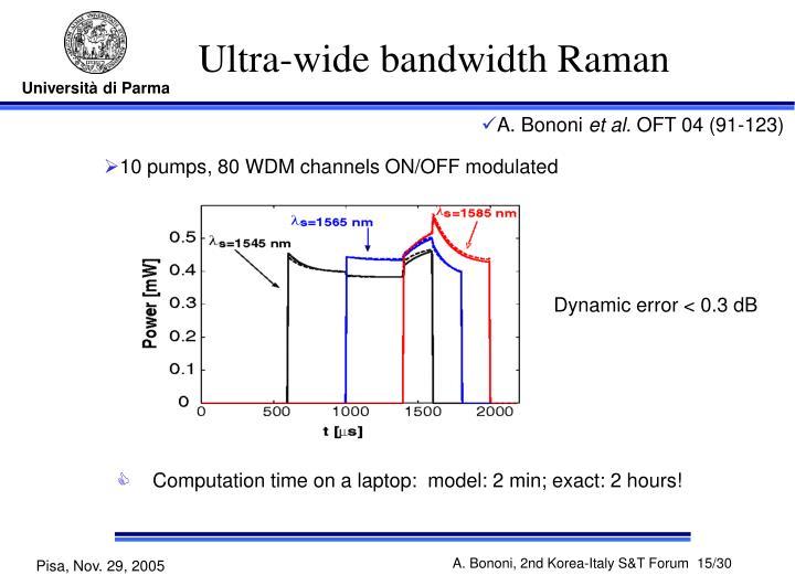 Ultra-wide bandwidth Raman