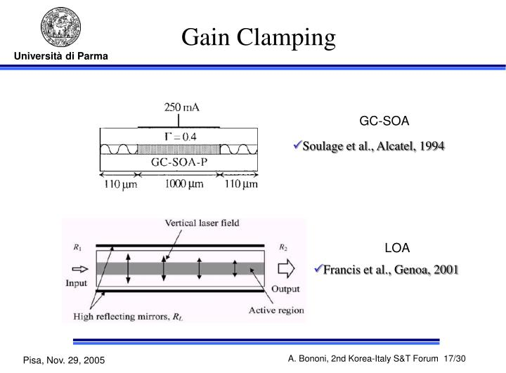 Gain Clamping