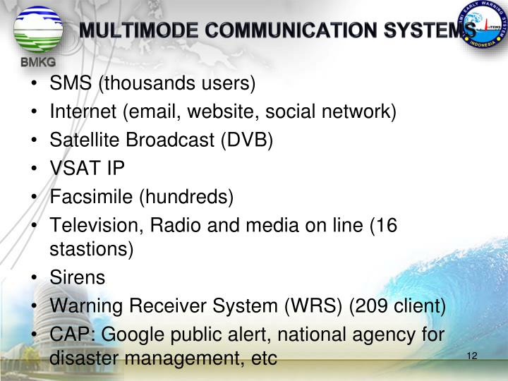 MULTIMODE COMMUNICATION SYSTEMS