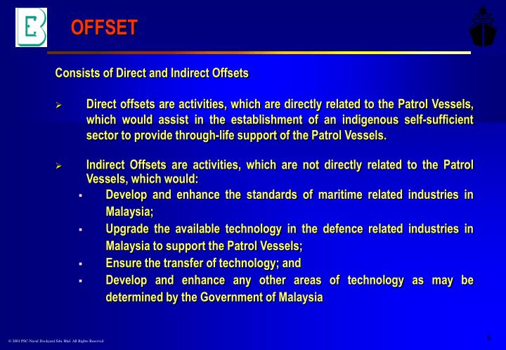 Consists of Direct and Indirect Offsets