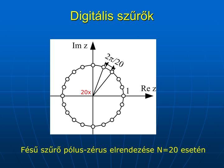 Digitális szűrők