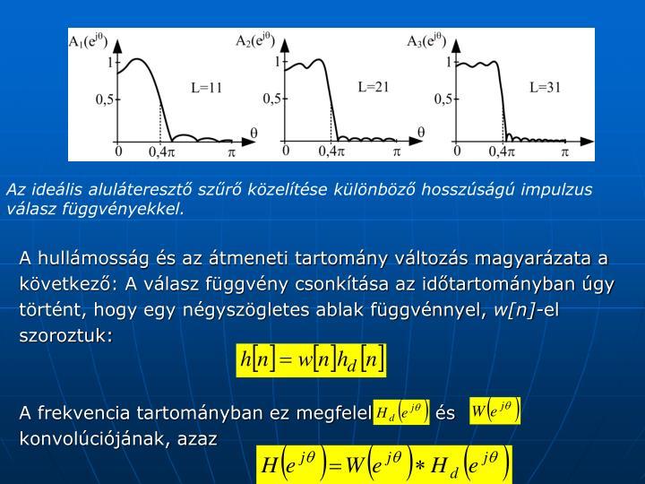 Az ideális aluláteresztő szűrő közelítése különböző hosszúságú impulzus válasz függvényekkel.