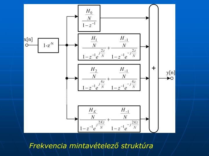 Frekvencia mintavételező struktúra