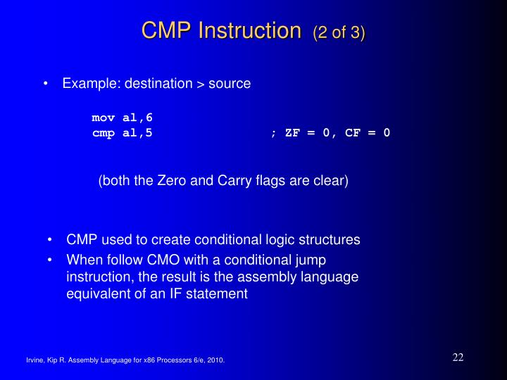 CMP Instruction