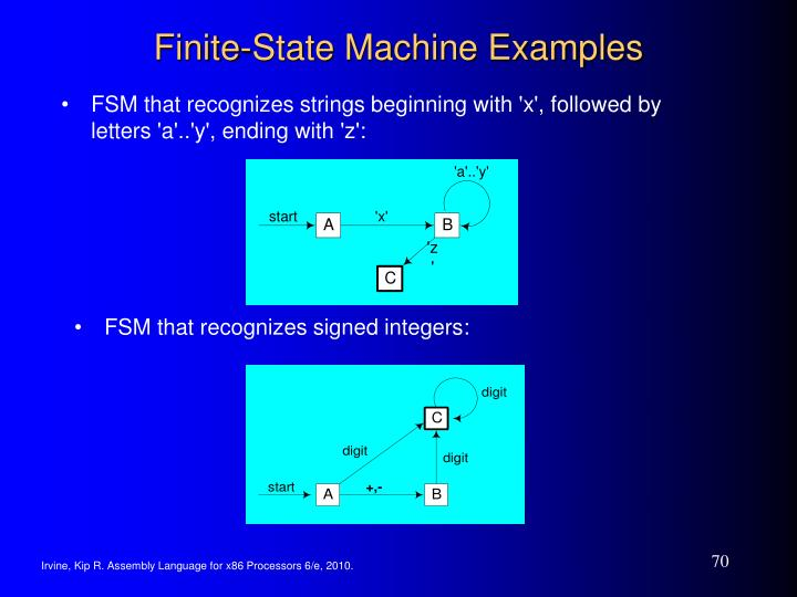 Finite-State Machine Examples