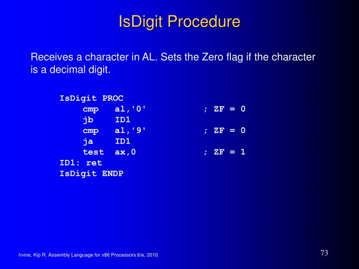 IsDigit Procedure