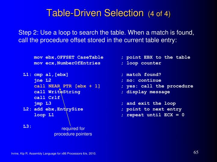 Table-Driven Selection