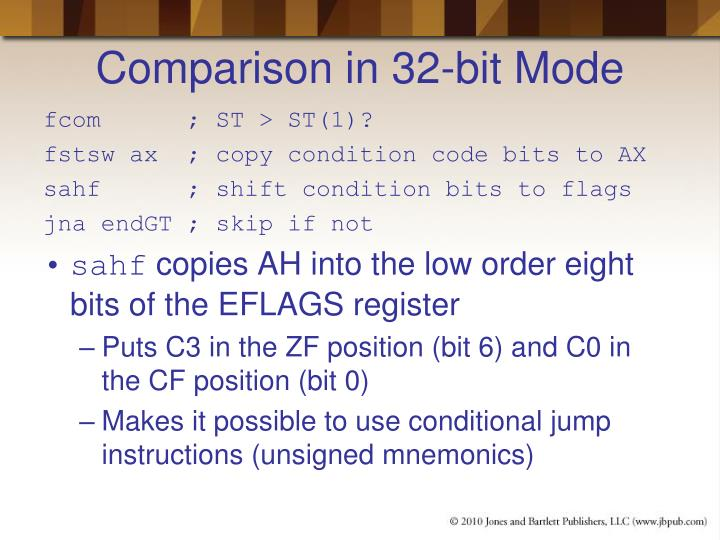 Comparison in 32-bit Mode