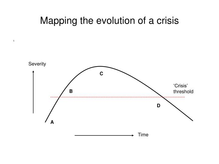 Mapping the evolution of a crisis