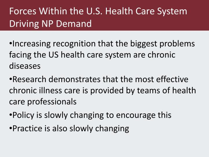 Forces Within the U.S. Health Care System Driving NP Demand