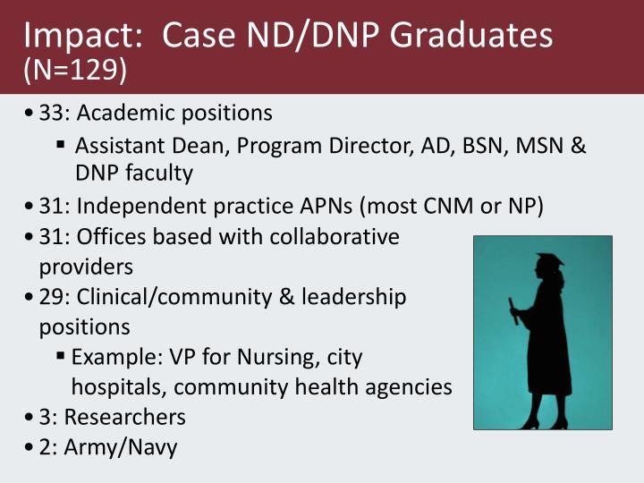 Impact:  Case ND/DNP Graduates