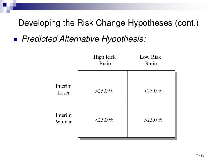 Developing the Risk Change Hypotheses (cont.)