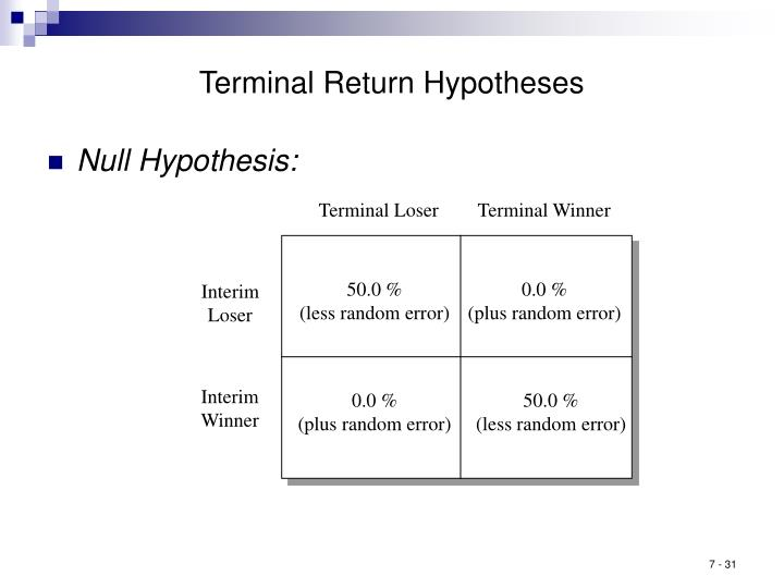 Terminal Return Hypotheses
