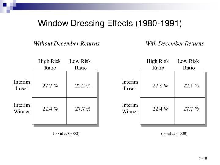 Window Dressing Effects (1980-1991)