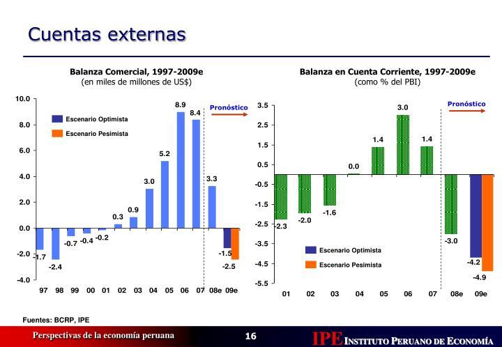 Balanza Comercial, 1997-2009e