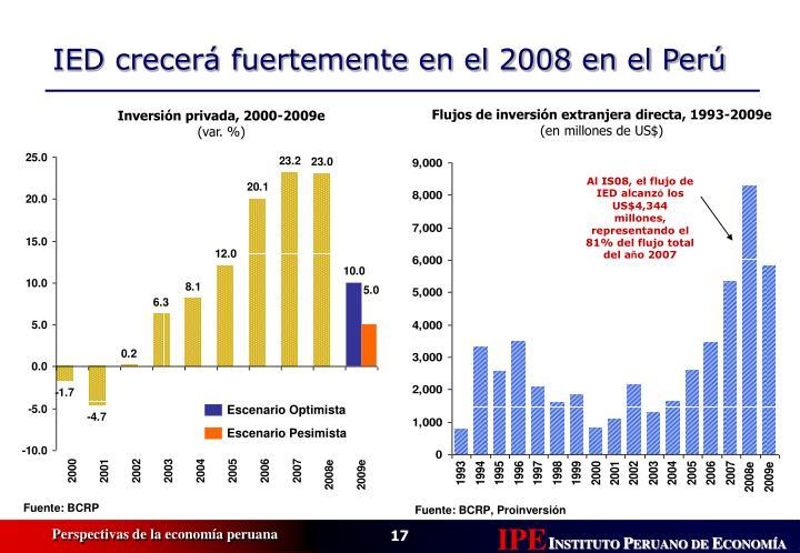 Flujos de inversión extranjera directa, 1993-2009e