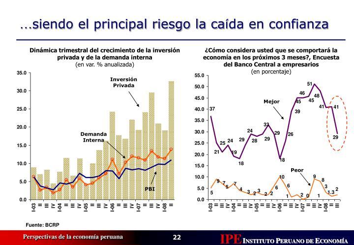 Dinámica trimestral del crecimiento de la inversión privada y de la demanda interna