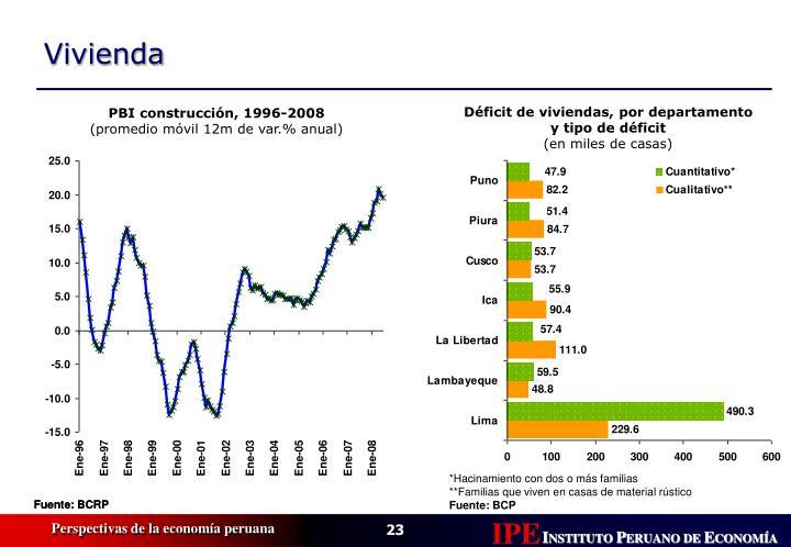 Déficit de viviendas, por departamento y tipo de déficit