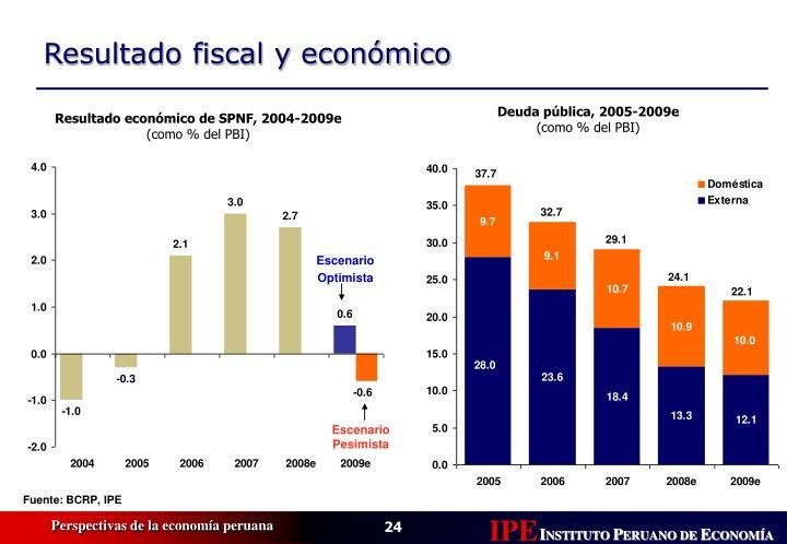 Deuda pública, 2005-2009e