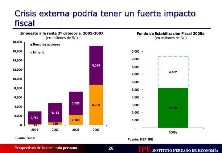 Impuesto a la renta 3º categoría, 2001-2007