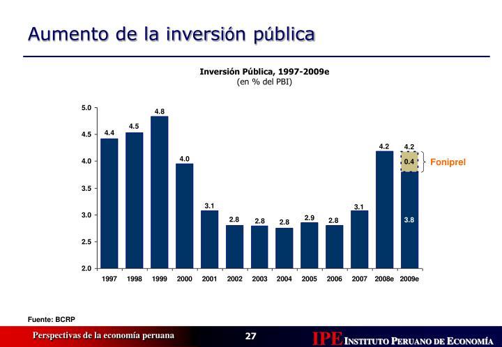 Inversión Pública, 1997-2009e