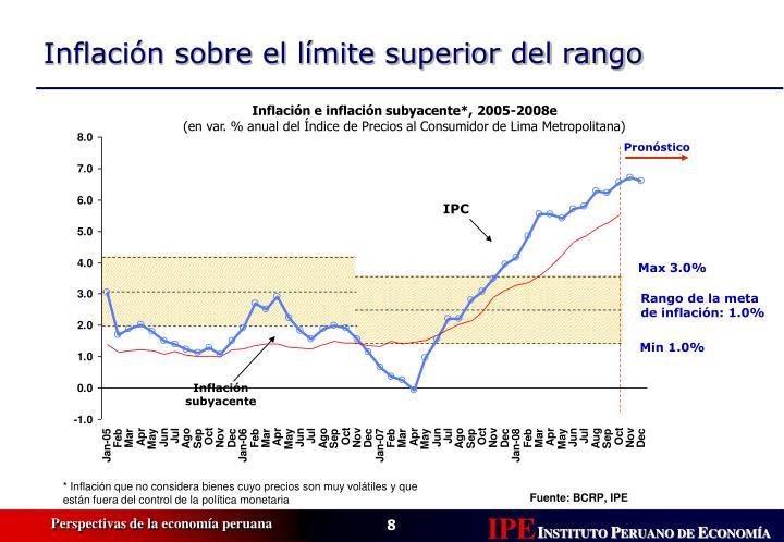 Inflación e inflación subyacente*, 2005-2008e